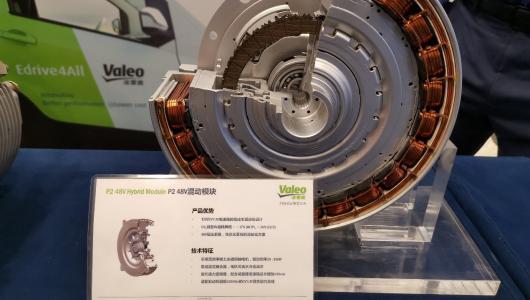 新能源汽车电驱动系统关键技术创新发展趋势