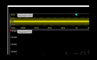 使用示波器的頻譜分析功能進行EMI的排查和解決