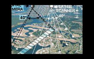 基于摄影测量原理实现可量测三维影像的设计和应用
