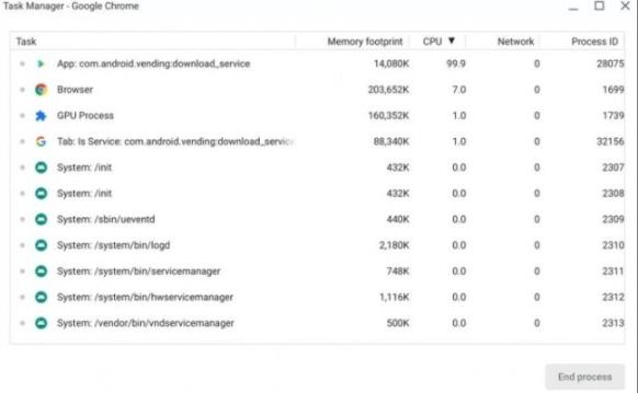 Chromebook安裝更新Chrome OS或將導致CPU占用率達到100%和發熱問題