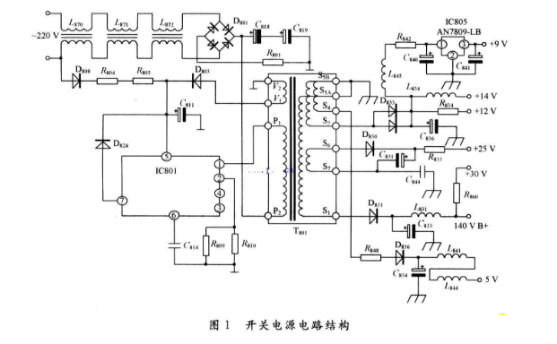 松下彩电开关电源电路工作原理及工作过程