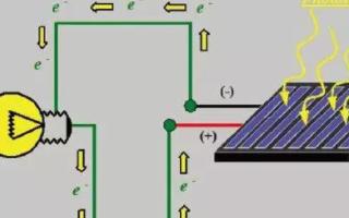 泰克TSP-2000-SOLAR半導體器件的多組太陽能電池I-V測試系統方案