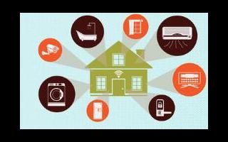 智能家居步入上升的快车道,家居生活全面智能化迈向一大步