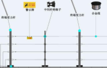 张力式电子围栏与脉冲式电子围栏的功能作用及适用场...