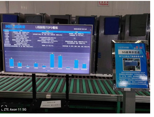 """长虹美菱实现N个设备连接点的""""1+2+1+N""""的5G+工业互联网落地实践"""