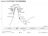 Gartner发布了中国ICT技术成熟度曲线