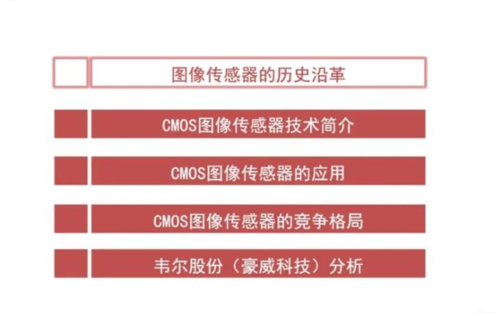 四大板塊詳解CMOS圖像傳感器