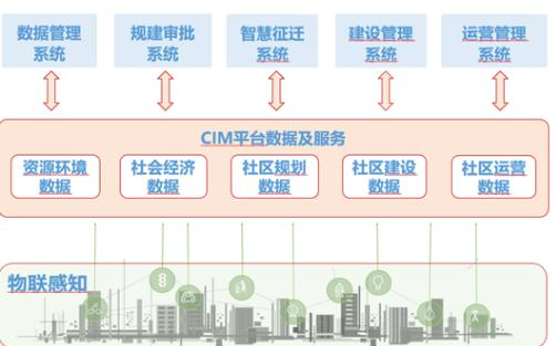 阿里云、浙江移动技术赋能媒体融合  特斯拉起诉特朗普政府