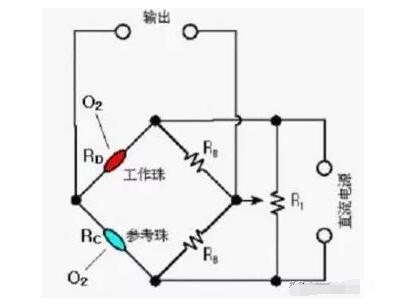 催化燃燒式可燃氣體感測器的原理