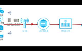 5G赋能的互联网+时代,将引领智慧商业如何发展