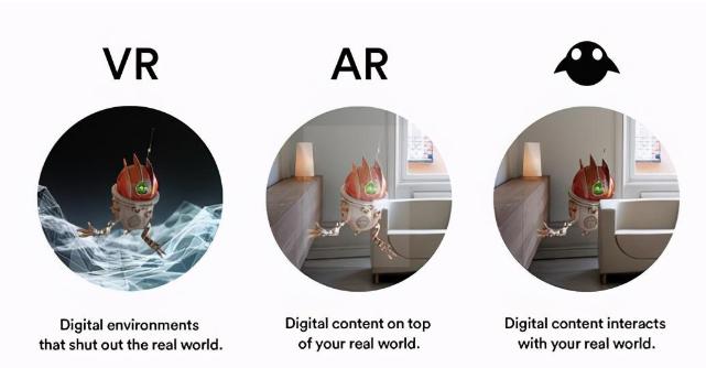 一文知道VR、AR和MR的联系和区别