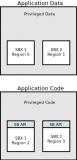 关于开源RTOS的Chibios评测