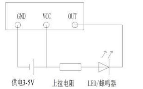 無接觸式管狀水位信號傳感器的數據手冊免費下載