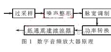 基于多位高阶级联的Σ-Δ调制器的应用方案设计