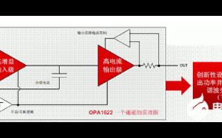 TI音频运算放大器OPA1622的主要特性和应用...