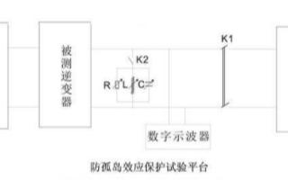 使用示波器如何測量裝置防孤島運行的斷電時間