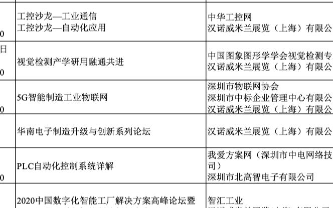 2020华南国际工业博览会及同期活动介绍