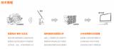 碩橙科技宣布完成數千萬元人民幣B輪融資