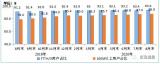 中国移动的固网宽带用户数已破2亿大关