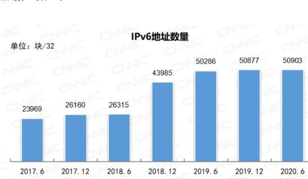 """中国联通提前超额完成""""宽带网络覆盖90%以上贫困村""""的目标"""