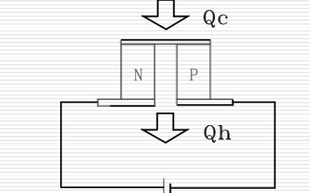 温差电的基本理论学习课件说明