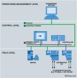 利用多功能DAC AD5755芯片解决提高效率并...