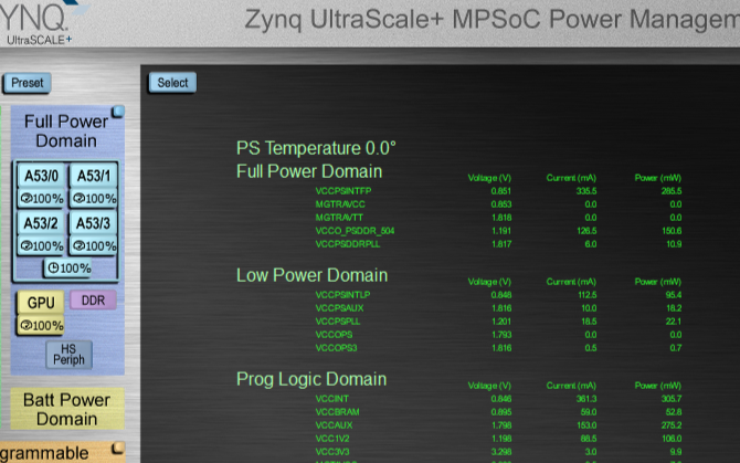 基于ZCU106单板的功耗优化