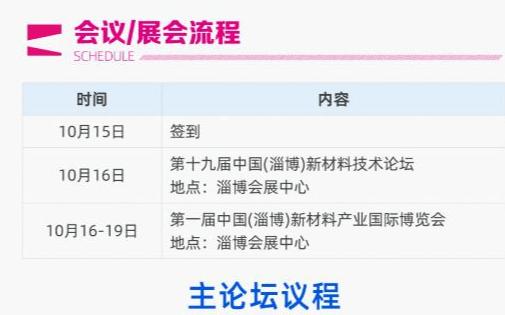 第十九届淄博新材料科技论暨第一届博览会展会流程及参展公司名单