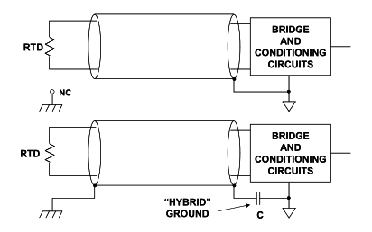 电路仿真和PCB设计的使用教程免费下载