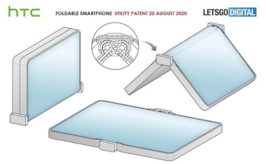 HTC專利解讀:可折疊顯示設備,屏幕可向外折疊