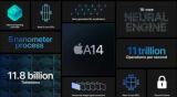 Apple推出新的iPhone 12系列时,就该换一种新芯片了
