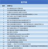 第三屆數字中國建設峰會將在福建福州舉辦