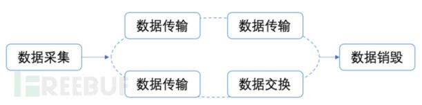 http://www.reviewcode.cn/rengongzhinen/177120.html