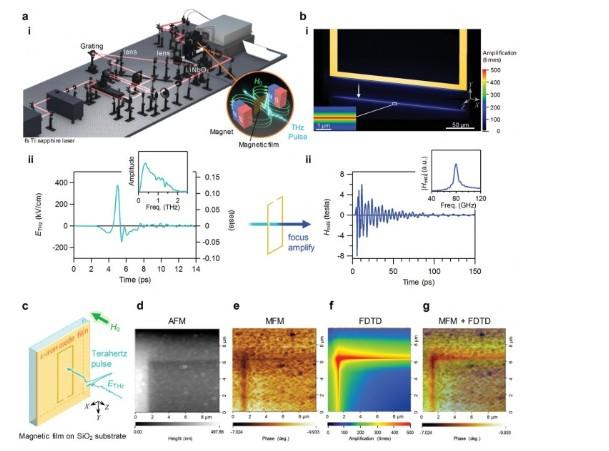 东京大学的研究人员研发使用高频毫米波向磁带写入数...