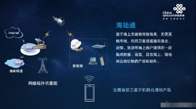 全国首款海陆空通用、卫星手机融合通信产品问世,全域覆盖