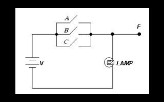 數字設計與計算機體系結構的詳細說明