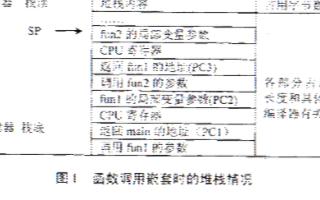 μC/OS-II內核如何在RTOS多個任務中作為...