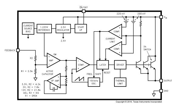 LM2596系列穩壓器的數據手冊免費下載