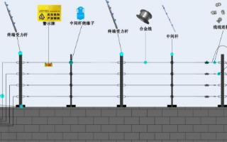 电子脉冲电子围栏是什么,它的优势又是什么