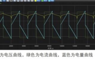 高精度庫倫效率測試系統的特點功能和結構分析