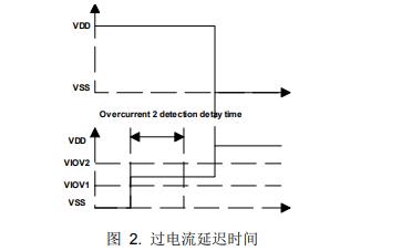 DW06S二合一锂电池保护芯片的数据手册免费下载