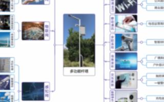 大华多功能杆塔解决方案的功能特点及应用范围