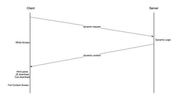 基于CDN边缘计算的边缘流式渲染性能优化方案