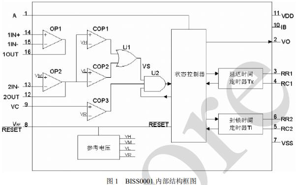 BISS0001紅外感應電路芯片的數據手冊