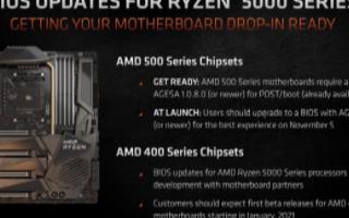 AMD推出Ryzen 5000系列Zen 3架构...