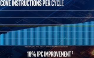 Intel 10nm的Alder Lake處理器2021年發布,首次使用大小核設計