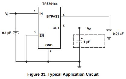 TPS791XX系列低压差线性稳压器免费下载