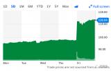 AMD会重蹈英特尔收购Altera的覆辙吗?