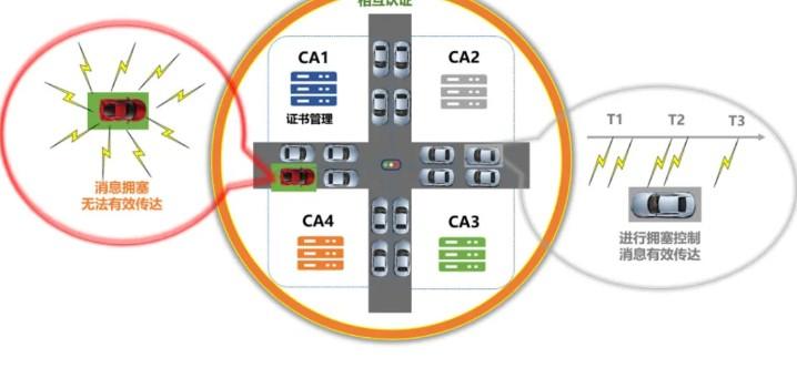 大唐移动推出面向市场成熟可用的C-V2X车联网系...