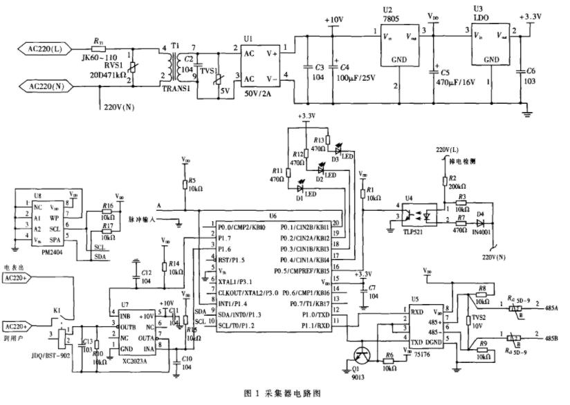 基于令牌储存技术实现数据存储电路的软硬件设计